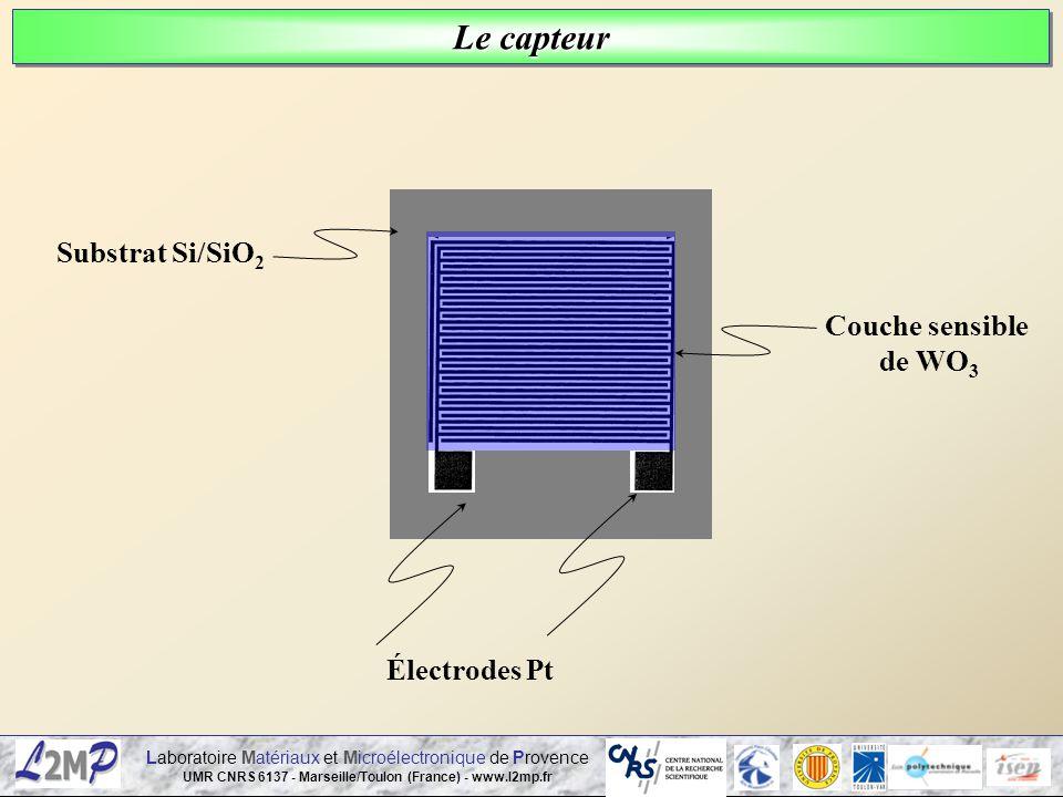 Le capteur Substrat Si/SiO2 Couche sensible de WO3 Électrodes Pt