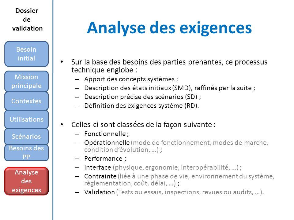 Dossier de. validation. Analyse des exigences. Besoin initial. Sur la base des besoins des parties prenantes, ce processus technique englobe :