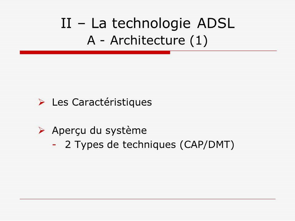 II – La technologie ADSL A - Architecture (1)