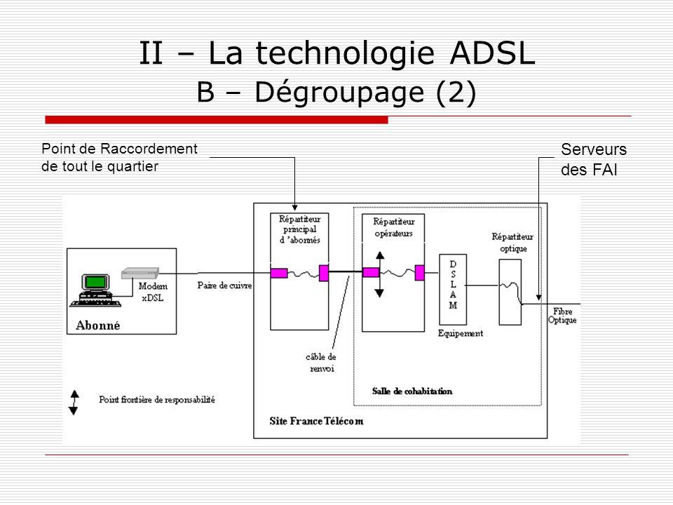 II – La technologie ADSL B – Dégroupage (2)