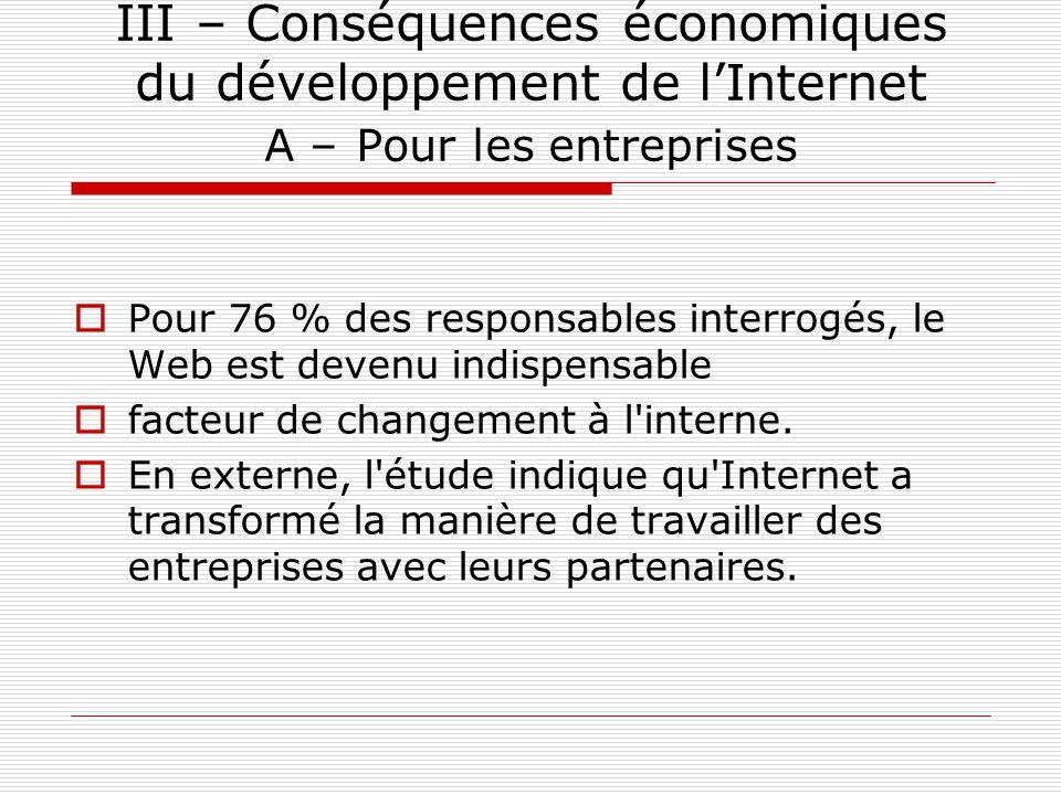 III – Conséquences économiques du développement de l'Internet A – Pour les entreprises