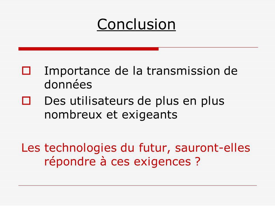 Conclusion Importance de la transmission de données