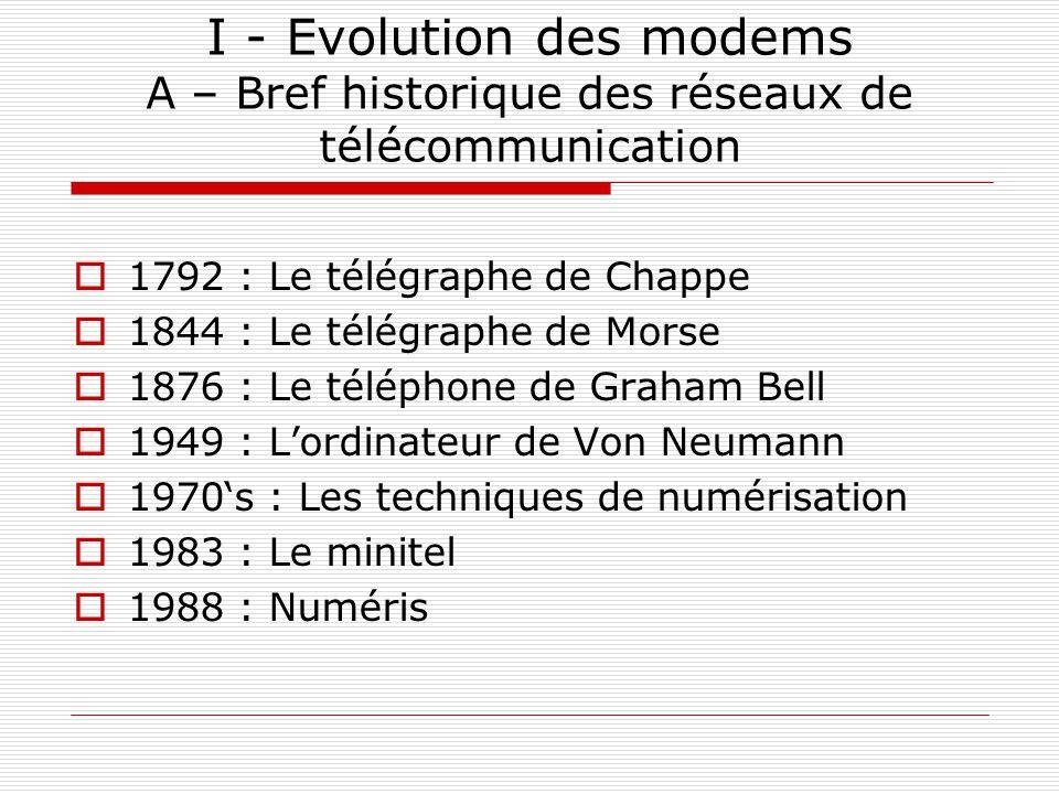 I - Evolution des modems A – Bref historique des réseaux de télécommunication