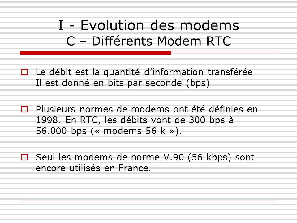 I - Evolution des modems C – Différents Modem RTC