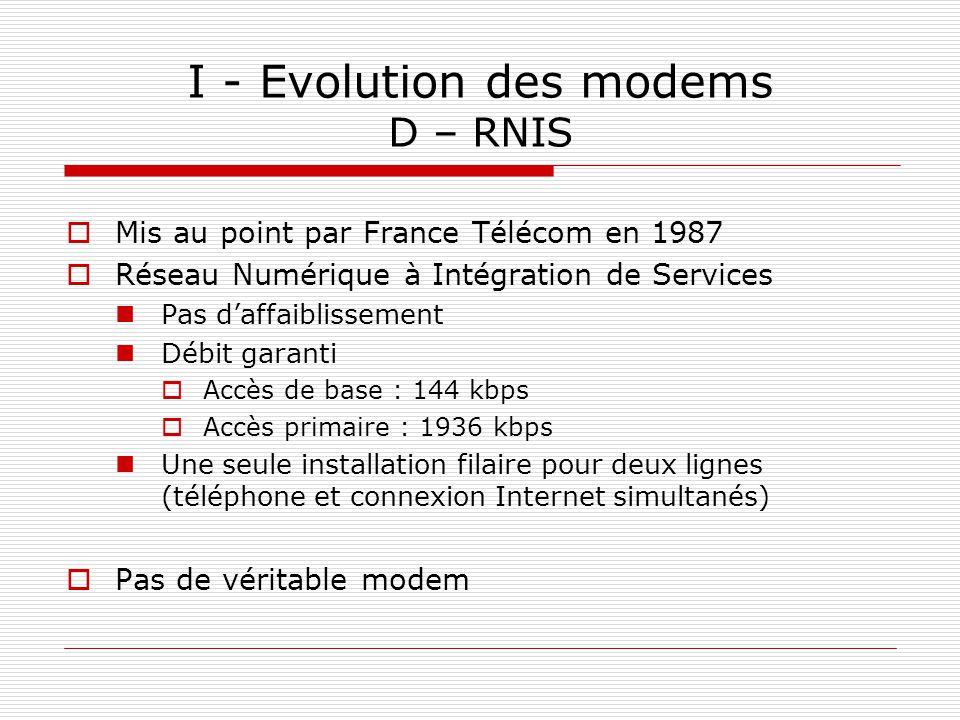 I - Evolution des modems D – RNIS