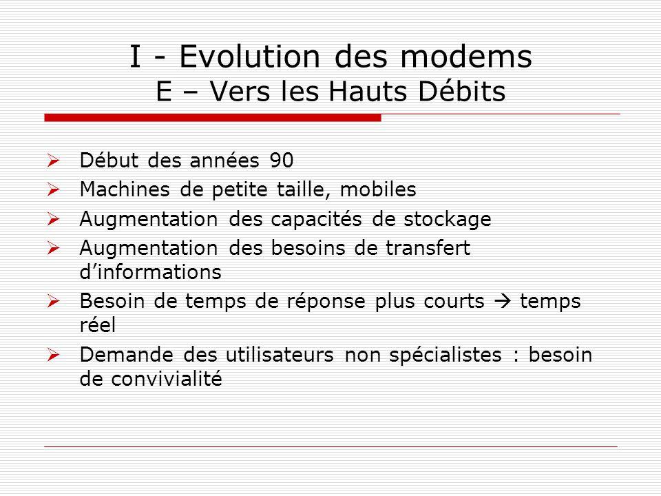 I - Evolution des modems E – Vers les Hauts Débits