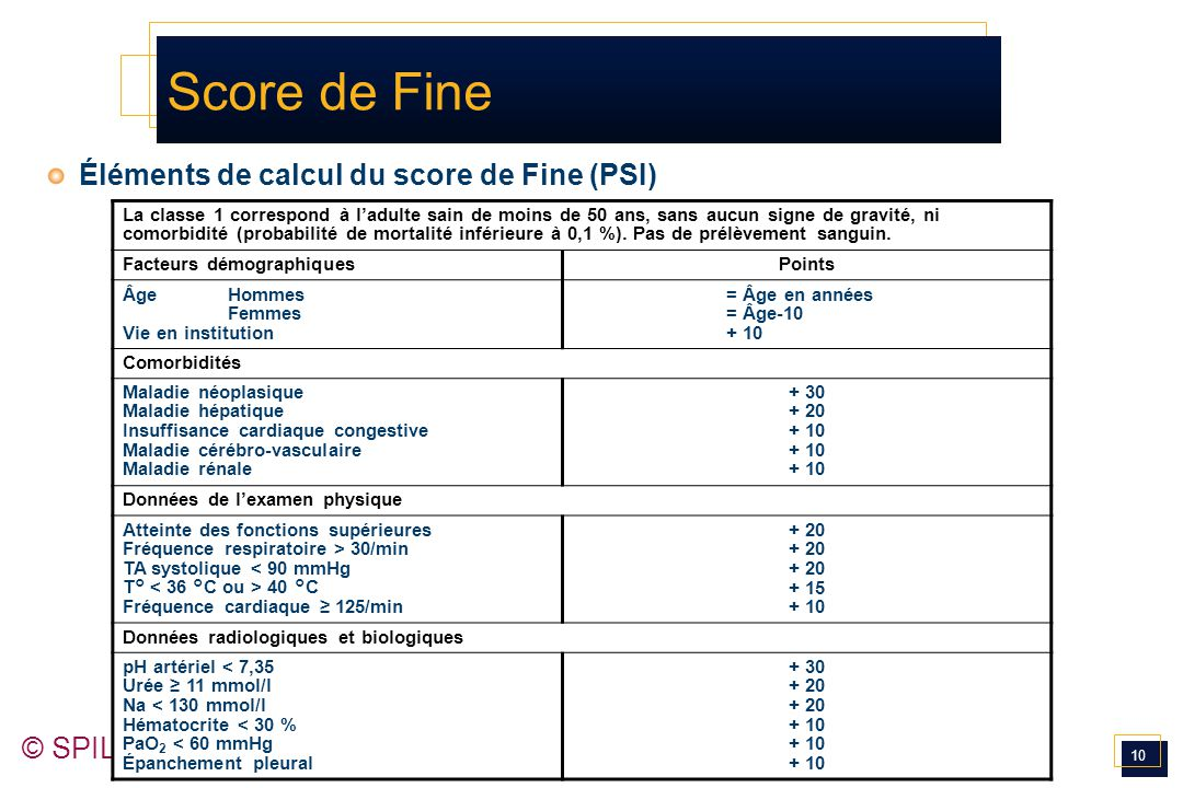 Score de Fine Éléments de calcul du score de Fine (PSI)