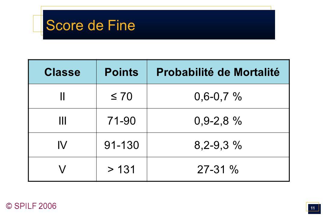 Probabilité de Mortalité
