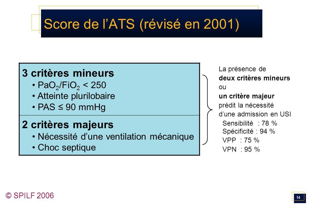 Score de l'ATS (révisé en 2001)