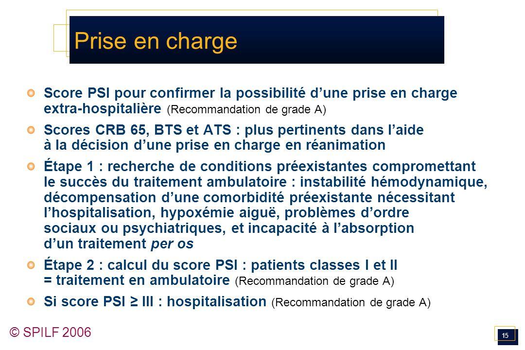 Prise en charge Score PSI pour confirmer la possibilité d'une prise en charge extra-hospitalière (Recommandation de grade A)