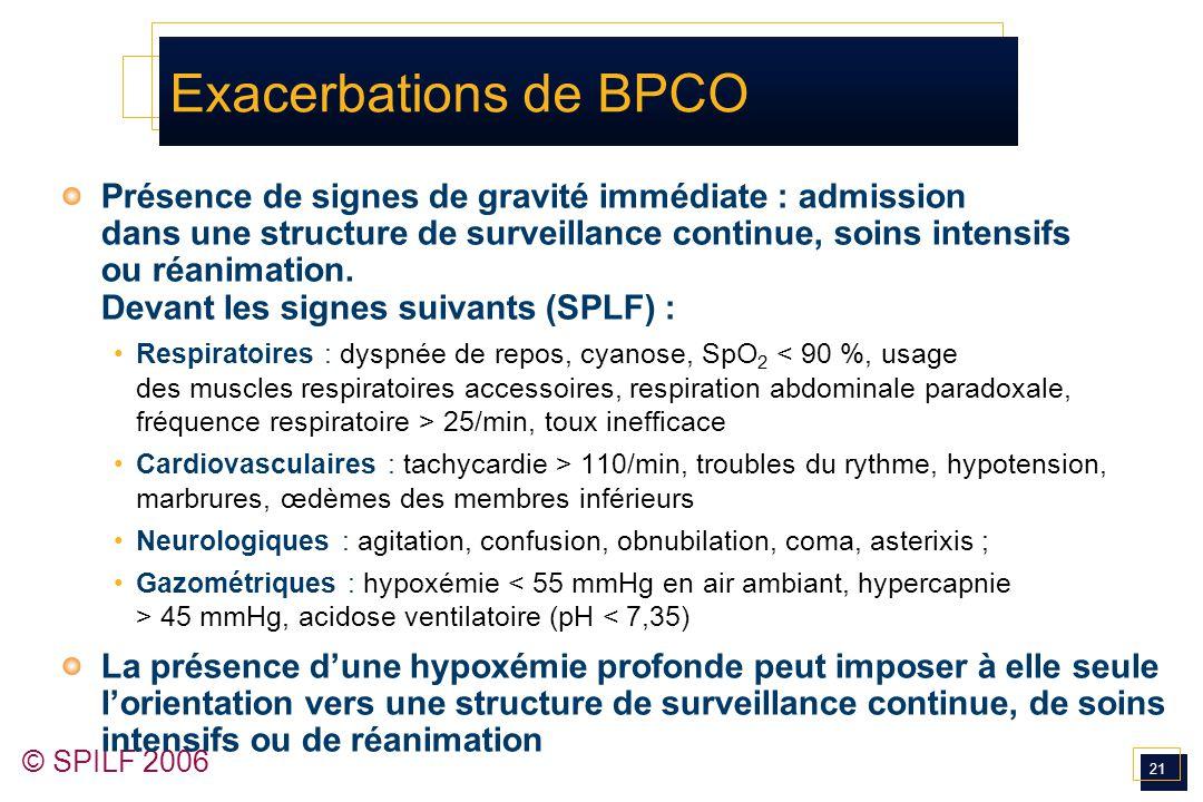 Exacerbations de BPCO