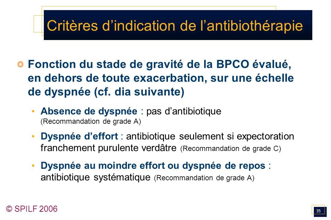 Critères d'indication de l'antibiothérapie