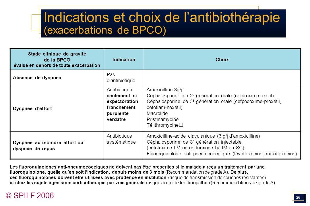 Indications et choix de l'antibiothérapie (exacerbations de BPCO)