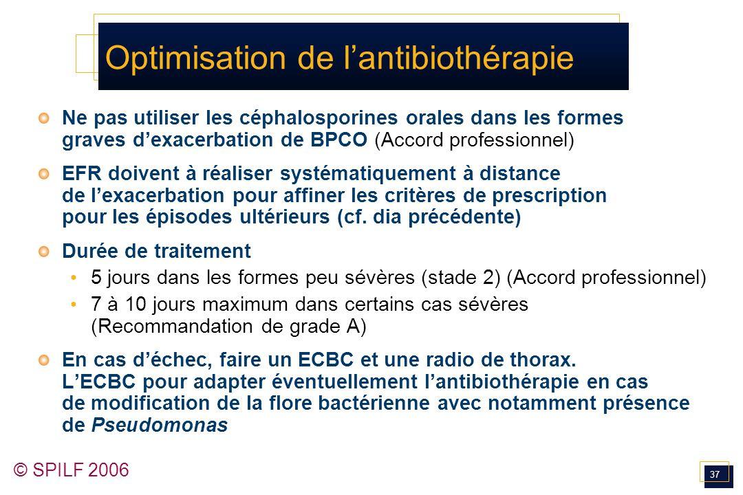 Optimisation de l'antibiothérapie