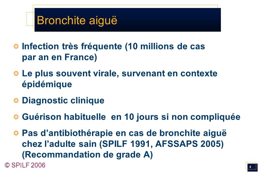 Bronchite aiguë Infection très fréquente (10 millions de cas par an en France) Le plus souvent virale, survenant en contexte épidémique.