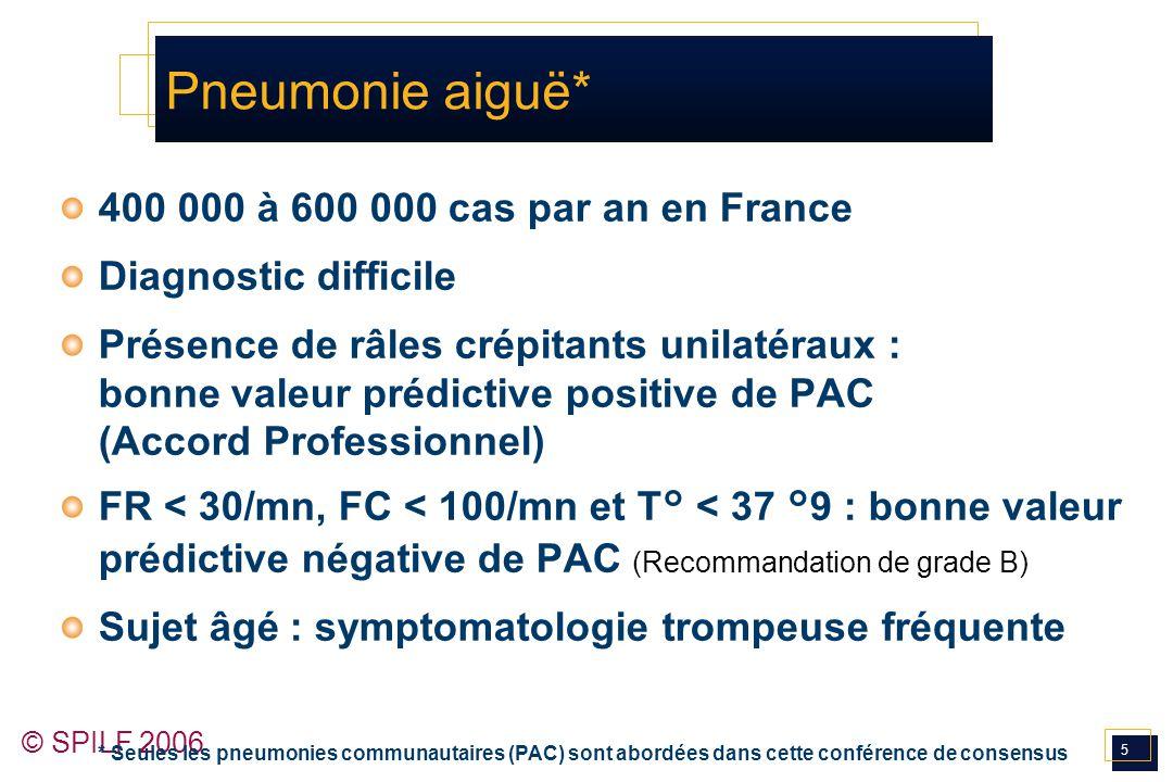 Pneumonie aiguë* 400 000 à 600 000 cas par an en France