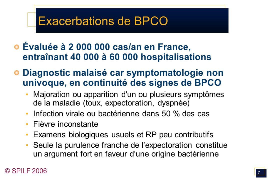 Exacerbations de BPCO Évaluée à 2 000 000 cas/an en France, entraînant 40 000 à 60 000 hospitalisations.