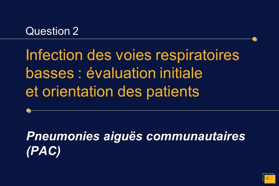 Pneumonies aiguës communautaires (PAC)