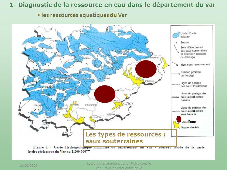 1- Diagnostic de la ressource en eau dans le département du var
