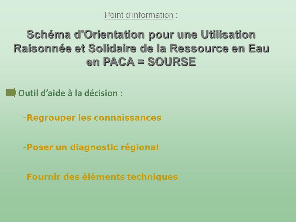 Point d'information : Schéma d Orientation pour une Utilisation Raisonnée et Solidaire de la Ressource en Eau en PACA = SOURSE.