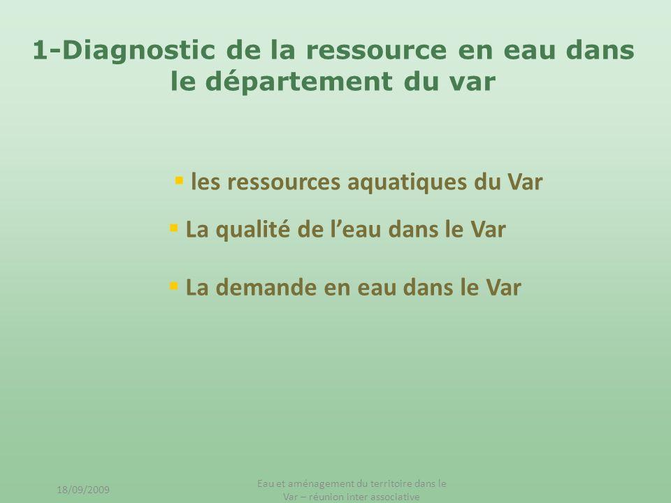 1-Diagnostic de la ressource en eau dans le département du var