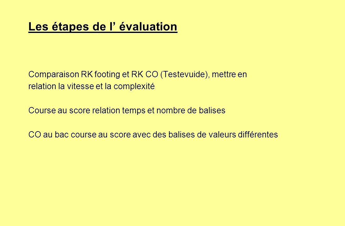 Les étapes de l' évaluation