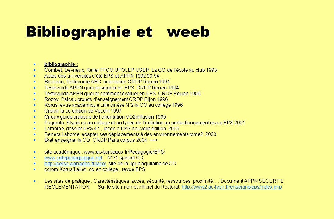 Bibliographie et weeb bibliographie :
