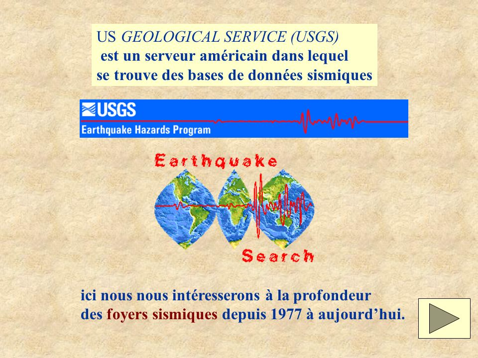 US GEOLOGICAL SERVICE (USGS)