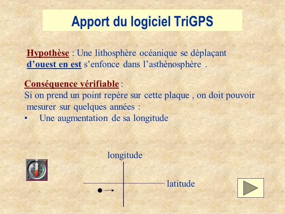 Apport du logiciel TriGPS