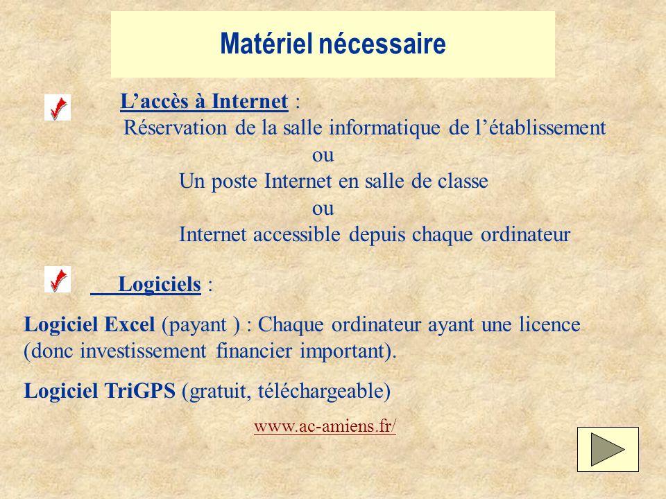 Matériel nécessaire L'accès à Internet :