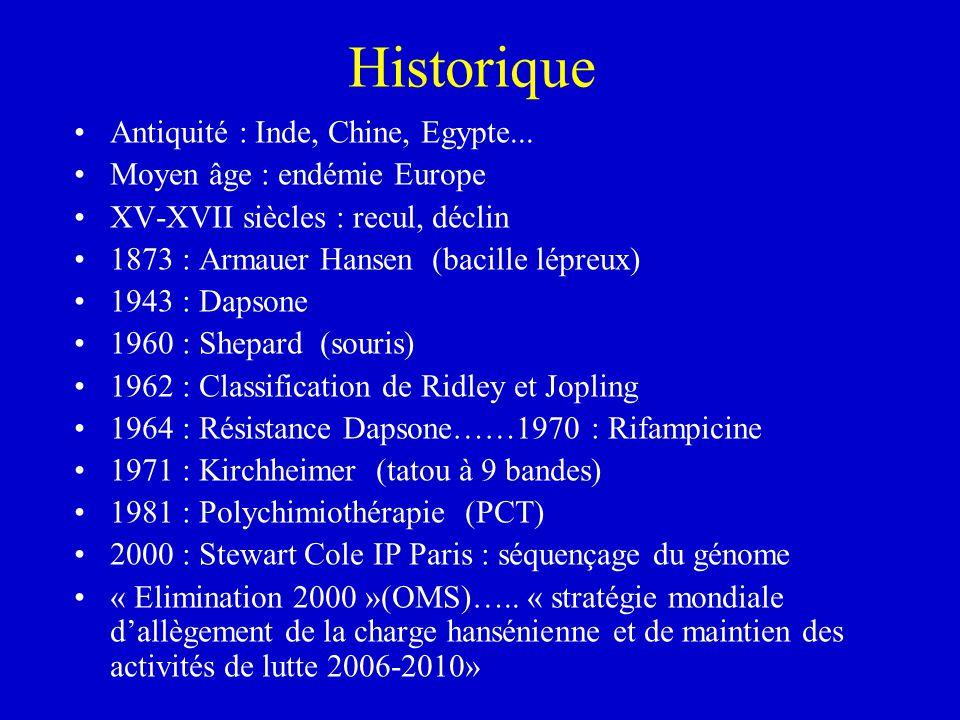 Historique Antiquité : Inde, Chine, Egypte...
