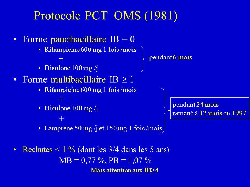 Protocole PCT OMS (1981) Forme paucibacillaire IB = 0