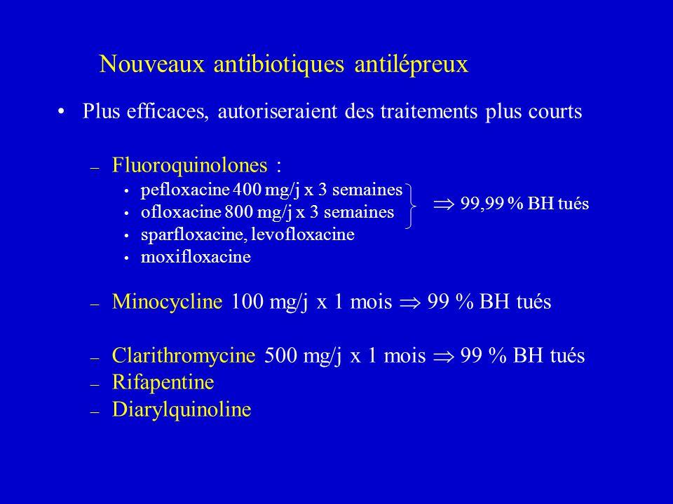 Nouveaux antibiotiques antilépreux