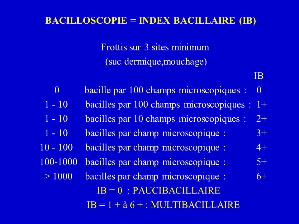 BACILLOSCOPIE = INDEX BACILLAIRE (IB)