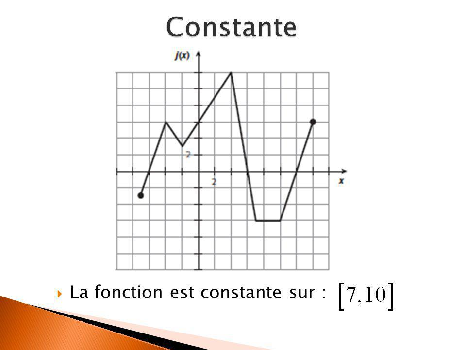 Constante La fonction est constante sur :
