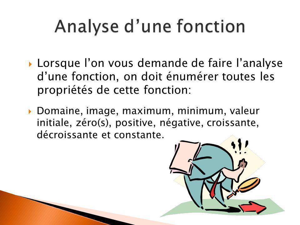 Analyse d'une fonction