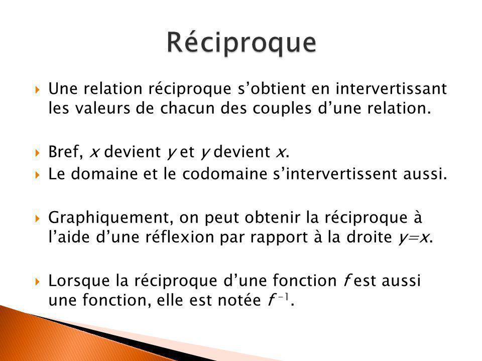Réciproque Une relation réciproque s'obtient en intervertissant les valeurs de chacun des couples d'une relation.
