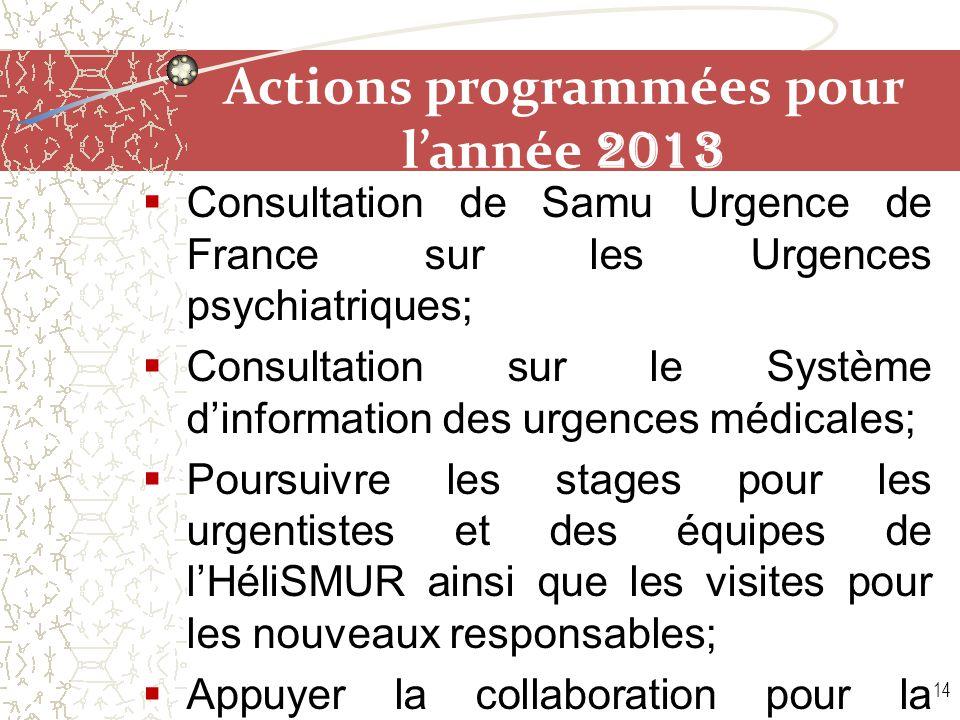 Actions programmées pour l'année 2013
