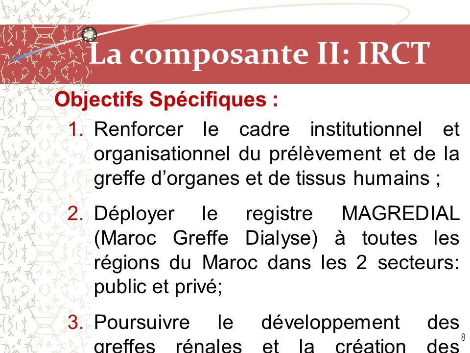 La composante II: IRCT Objectifs Spécifiques :