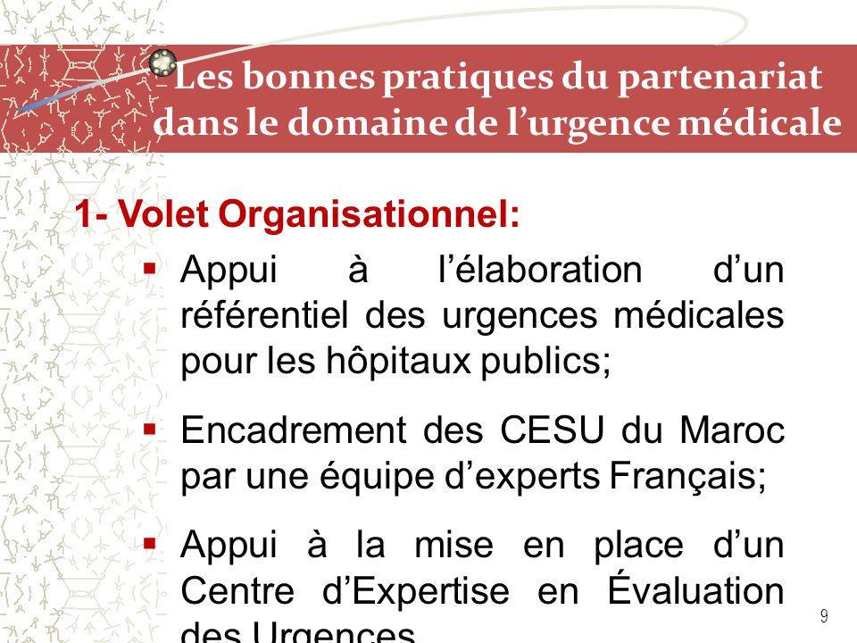 Les bonnes pratiques du partenariat dans le domaine de l'urgence médicale