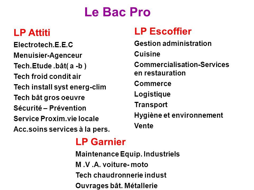 Le Bac Pro LP Escoffier LP Attiti LP Garnier Gestion administration