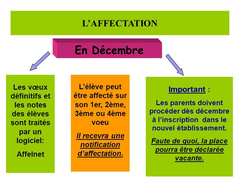En Décembre L'AFFECTATION Important :