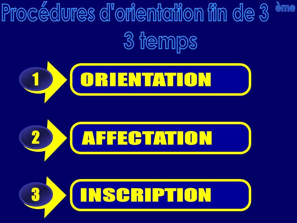 Procédures d orientation fin de 3