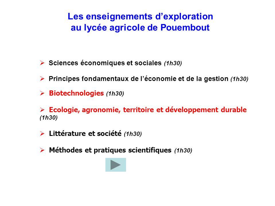 Les enseignements d'exploration au lycée agricole de Pouembout