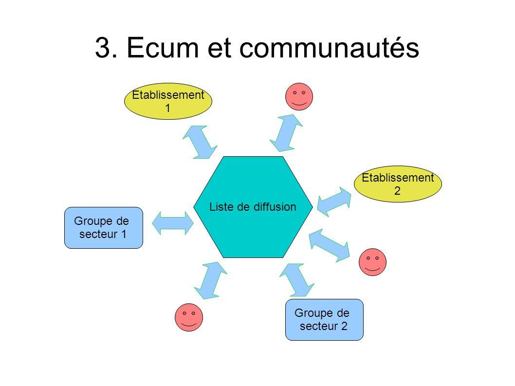 3. Ecum et communautés Etablissement 1 Etablissement 2