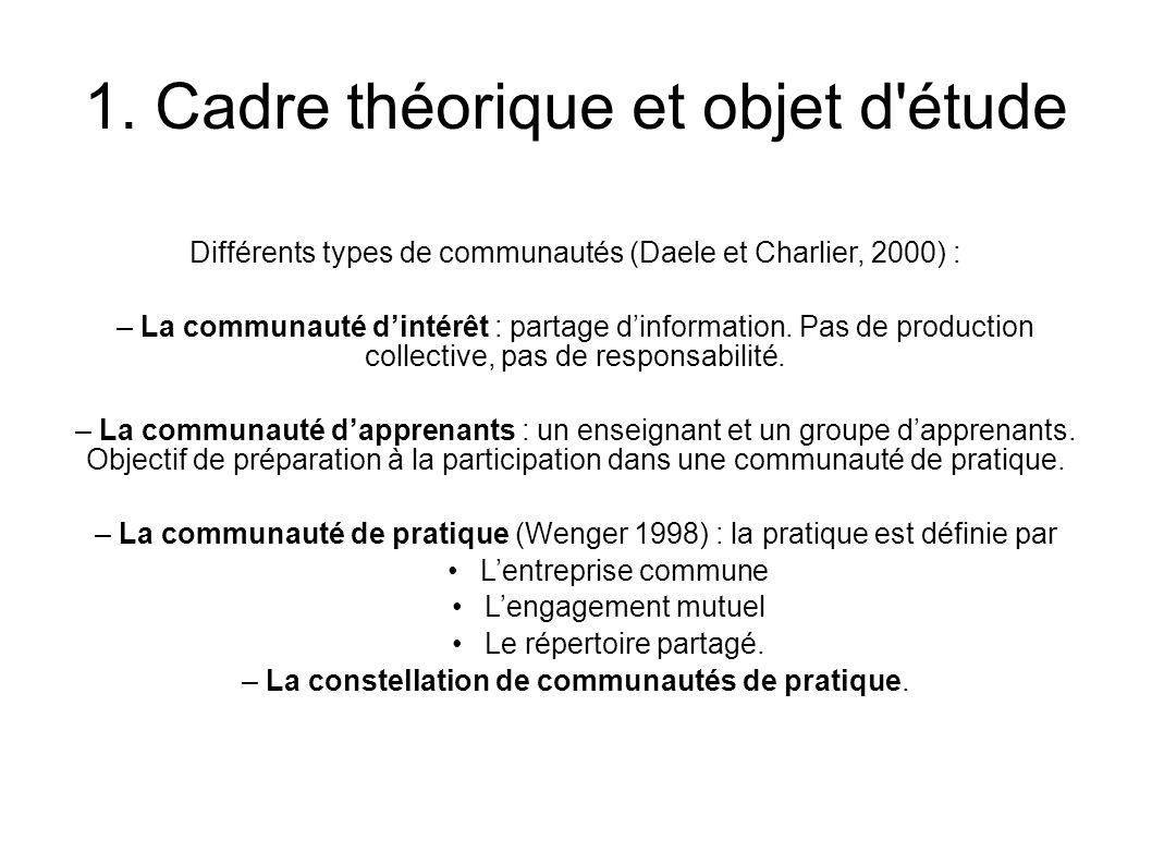 1. Cadre théorique et objet d étude