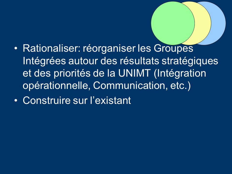 Rationaliser: réorganiser les Groupes Intégrées autour des résultats stratégiques et des priorités de la UNIMT (Intégration opérationnelle, Communication, etc.)