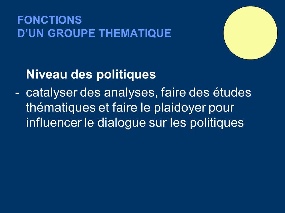 FONCTIONS D'UN GROUPE THEMATIQUE