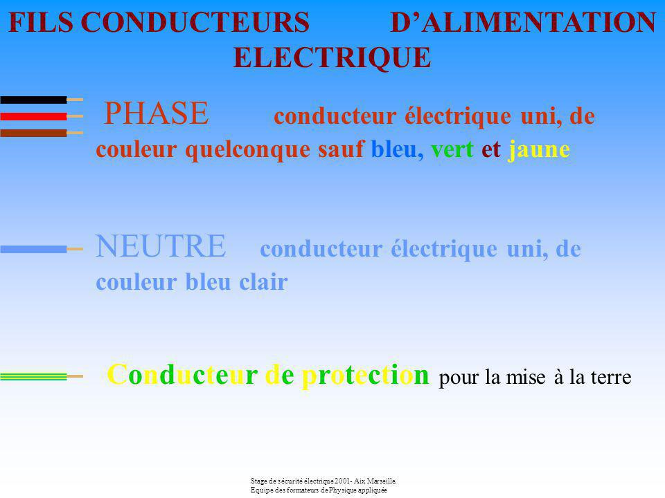 Prise De Terre  Ppt Video Online Tlcharger