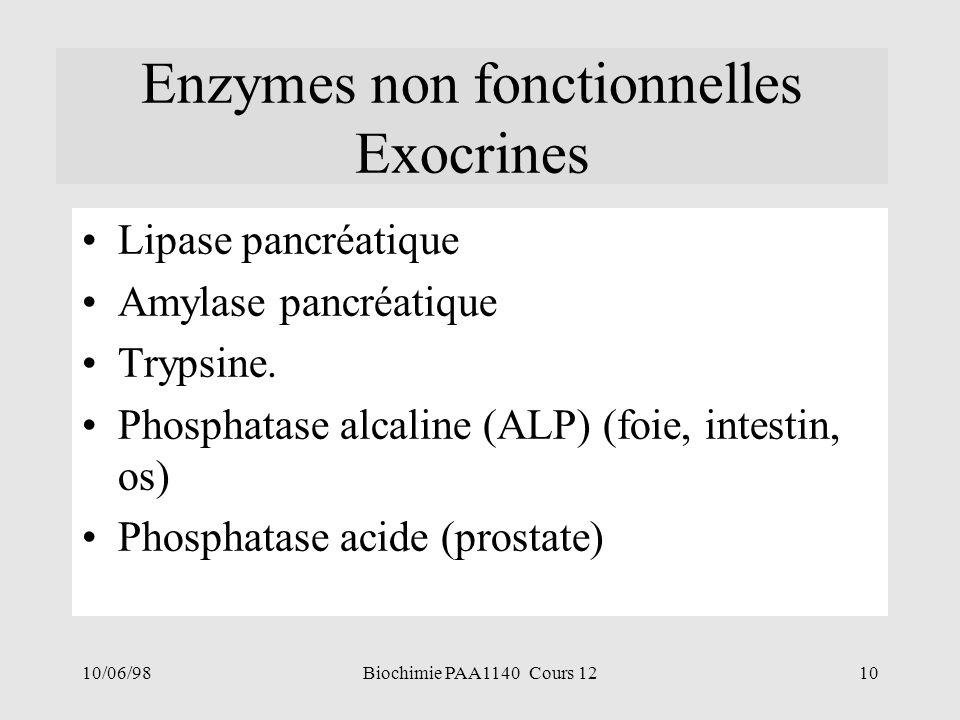Enzymes non fonctionnelles Exocrines